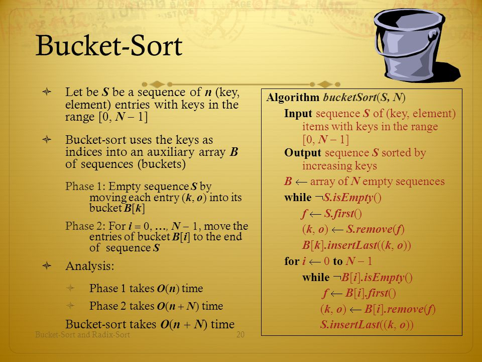 Bucket-Sort Let be S be a sequence of n (key, element) entries with keys in the range [0, N - 1]